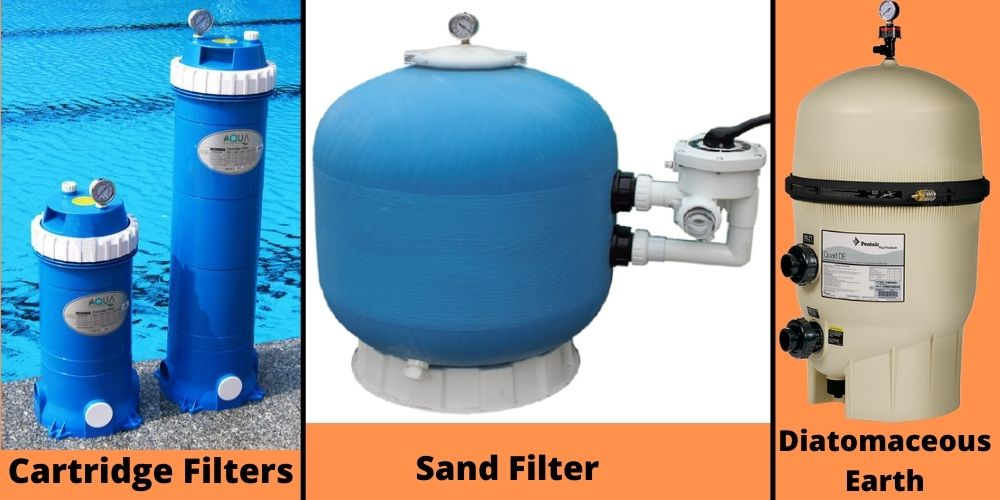 How long do above ground pools last? How it depends on filter type?